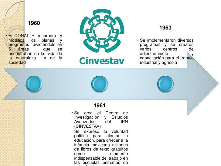 1983                               -Programa   La Política Neoliberal      Nacional    de      en México y la           Ed...