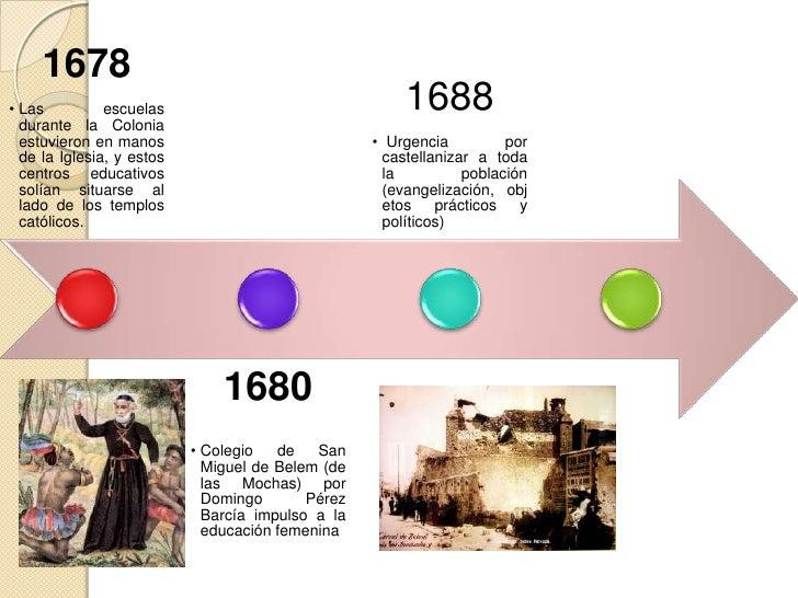 1759• COLEGIO         DE  NUESTRA SEÑORA  DE GUADALUPE.  • Educación       a                           1768    mujeres ind...