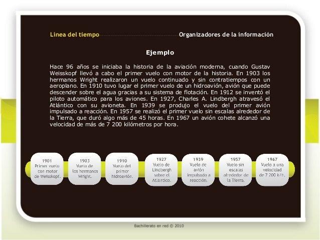 Línea del tiempo                               Organizadores de la información                                   EjemploHa...