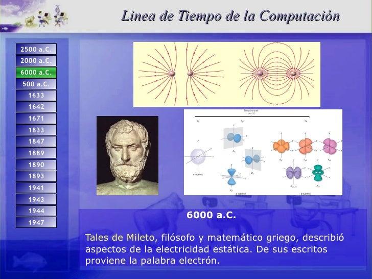 Linea del tiempo de la computacion - Tiempo en paracuellos del jarama ...