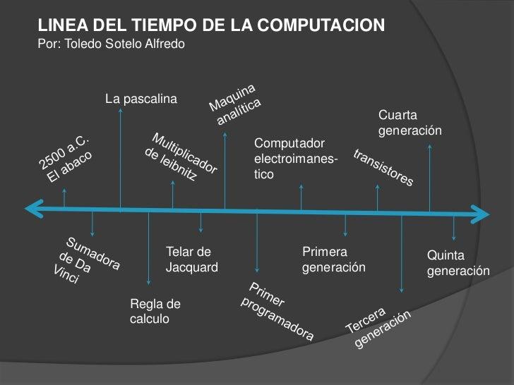 LINEA DEL TIEMPO DE LA COMPUTACION<br />Por: Toledo Sotelo Alfredo<br />Maquina <br />analítica<br />La pascalina<br />Cua...