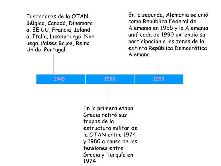 Fundadores de la OTAN:                En la segunda, Alemania se unióBélgica, Canadá, Dinamarc             como República ...