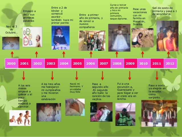 2000 2001 2002 2003 2004 2005 2006 2007 2008 2009 2010 2011 2012 Nací el 3 de Octubre.. A los seis meses empecé a gatear y...