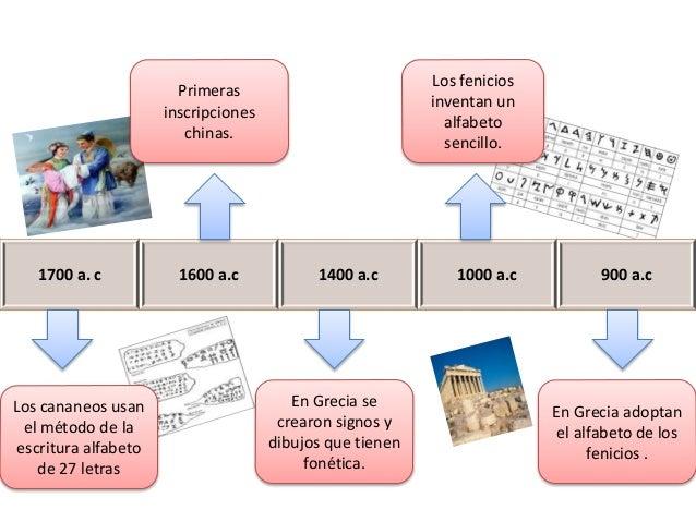 Como se convierte un documento en