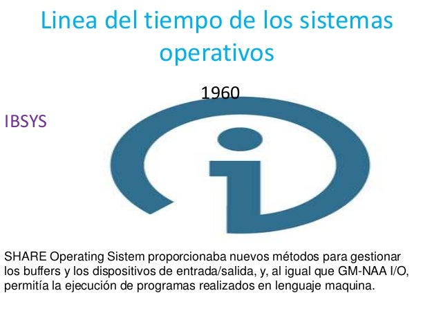 Linea del tiempo de los sistemasoperativos1960IBSYSSHARE Operating Sistem proporcionaba nuevos métodos para gestionarlos b...