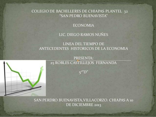 """COLEGIO DE BACHILLERES DE CHIAPAS PLANTEL 32 """"SAN PEDRO BUENAVISTA"""" ECONOMIA LIC. DIEGO RAMOS NUÑES  LINEA DEL TIEMPO DE A..."""