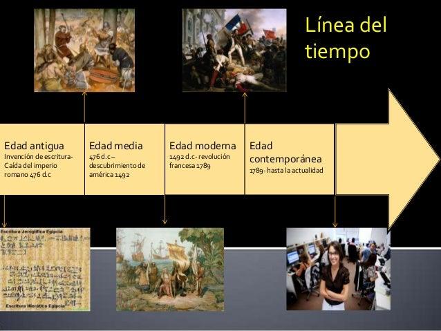 Edad antiguaInvención de escritura-Caída del imperioromano 476 d.cEdad media476 d.c –descubrimiento deamérica 1492Edad mod...