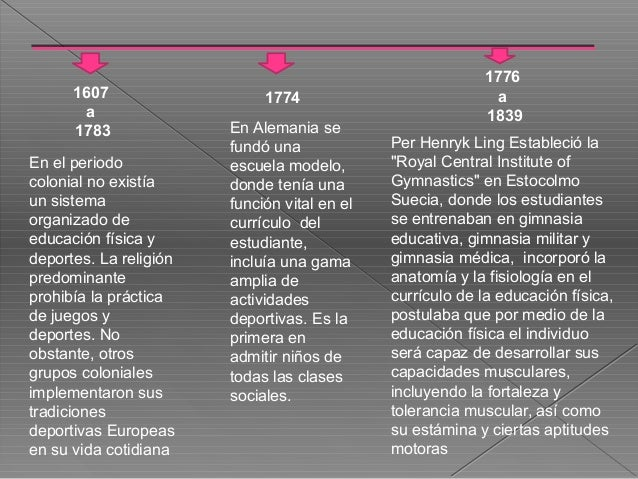 Linea del tiempo_educacion_fisica(3)