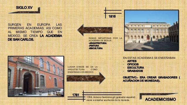 Linea del tiempo historia del arte for Arquitectura en linea