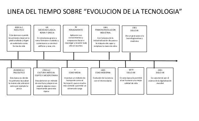 """LINEA DEL TIEMPO SOBRE """"EVOLUCION DE LA TECNOLOGIA"""" 8000 A.C NEOLITICO Esta época es cuando los primates mejoran la piedra..."""