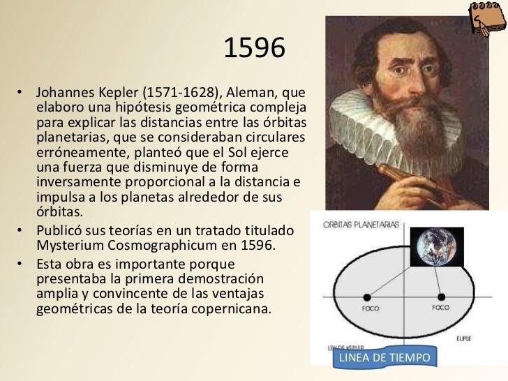 1596 • Johannes Kepler (1571-1628), Aleman, que   elaboro una hipótesis geométrica compleja   para explicar las distancias...