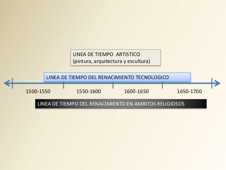 LINEA DE TIEMPO ARTISTICO                 (pintura, arquitectura y escultura)         LINEA DE TIEMPO DEL RENACIMIENTO TEC...