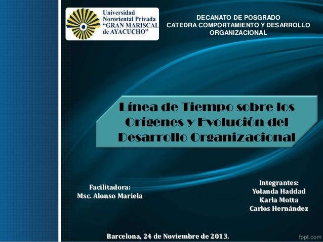 DECANATO DE POSGRADO CATEDRA COMPORTAMIENTO Y DESARROLLO ORGANIZACIONAL  Línea de Tiempo sobre los Orígenes y Evolución de...