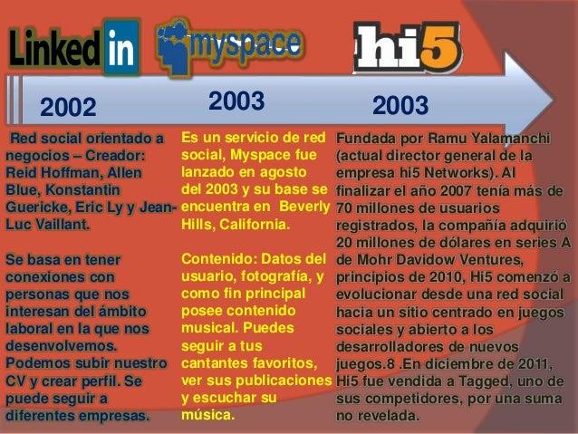 Evolución social media  Slide 2