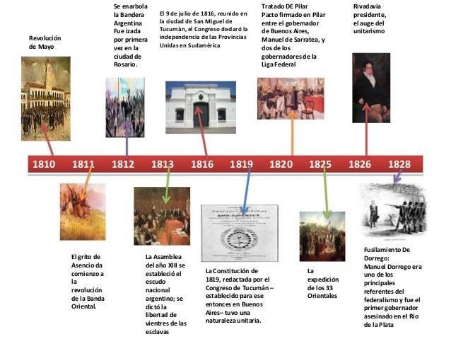 Se enarbola                                        Tratado DE Pilar            Rivadavia                           la Band...