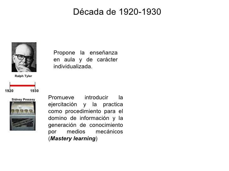 Propone la enseñanza en aula y de carácter individualizada. Década de 1920-1930 Promueve introducir la ejercitación y la p...