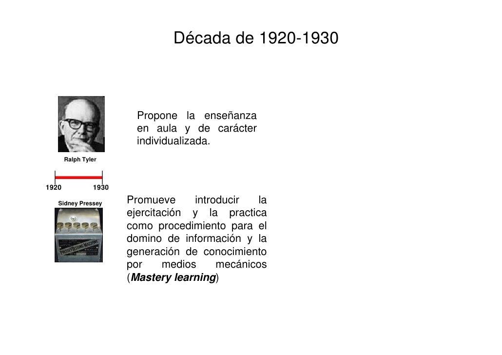 Década de 1920-1930                             Propone la enseñanza                          en aula y de carácter       ...
