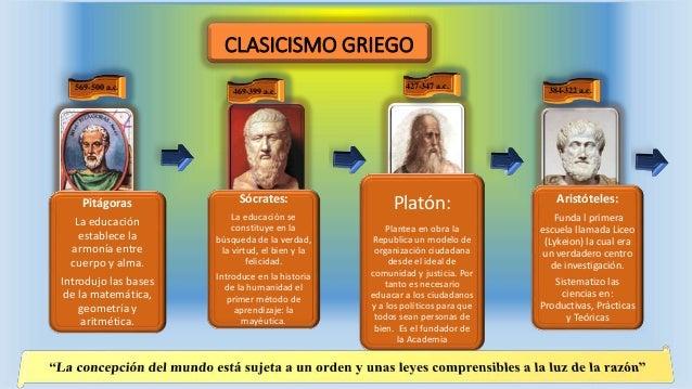 Linea de tiempo filosofia de la educacion - Epoca del clasicismo ...