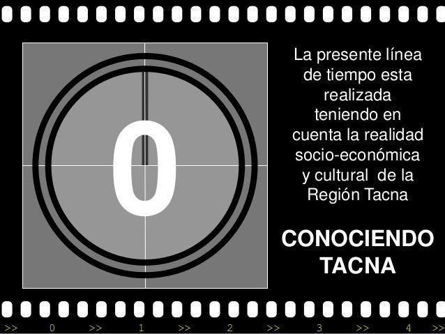 La presente línea de tiempo esta realizada teniendo en cuenta la realidad socio-económica y cultural de la Región Tacna  0...