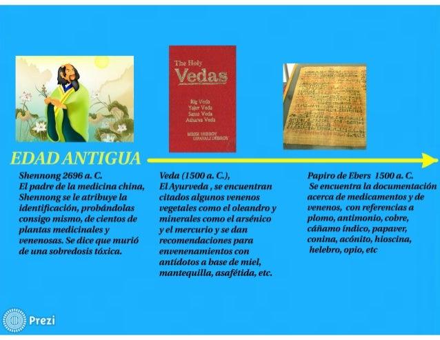 v' » t r w Ï Si! '  n.   Shennong 2696 a.  C.  Veda (1 5 00 a.  C. ), Papiro de Ebers 1500 a.  C.   El padre de la medicin...