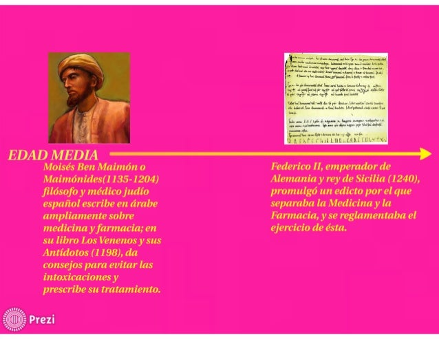 EDADMEDIA ' j l j d .1  Moisés Ben Maimón o Federico II,  emperador de Maimónides( 1 135-1204) Alemania y rey de Sicilia (...