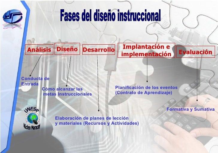 Lineamientos Educación Virtual Slide 2