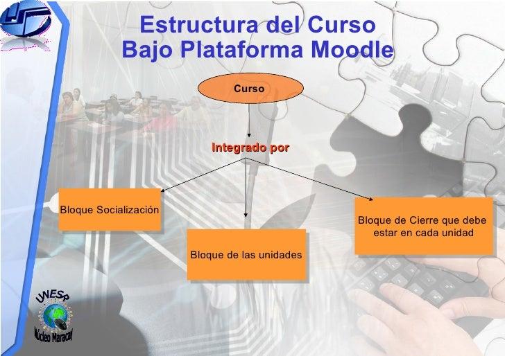 Lineamientos Educación Virtual Slide 3