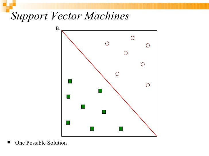linear support vector machine