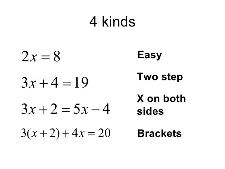 Linear Equations Slide Share Version Exploded[1]