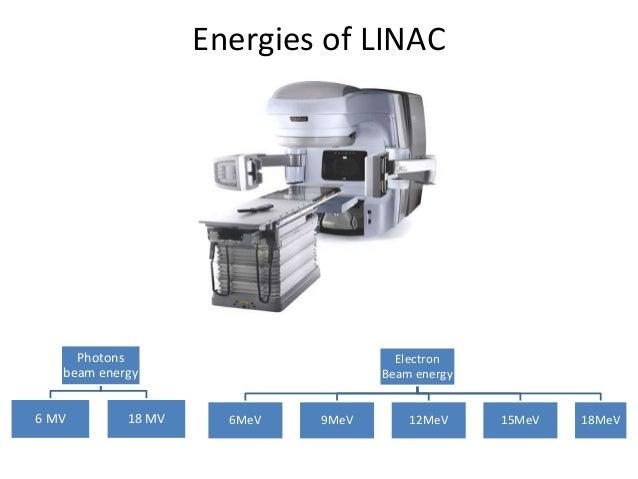 Energies of LINAC Photons beam energy 6 MV 18 MV Electron Beam energy 6MeV 9MeV 12MeV 15MeV 18MeV