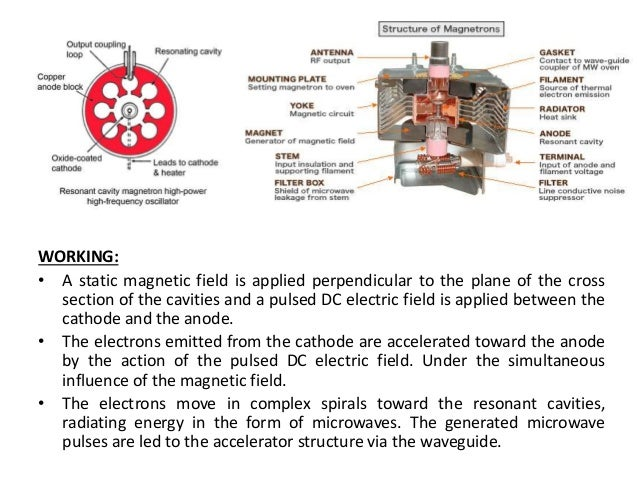 WORKING: • A static magnetic field is applied perpendicular to the plane of the cross section of the cavities and a pulsed...
