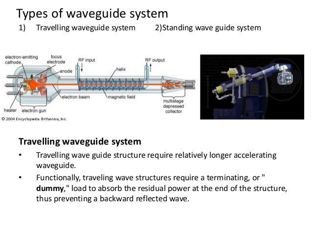 Types of waveguide system 1) Travelling waveguide system 2)Standing wave guide system Travelling waveguide system • Travel...