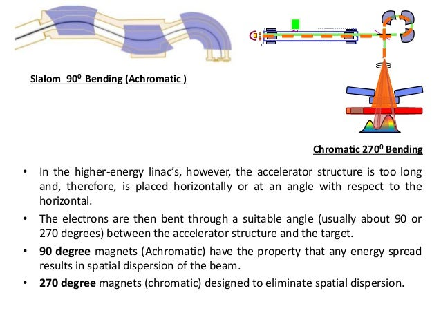 • In the higher-energy linac's, however, the accelerator structure is too long and, therefore, is placed horizontally or a...