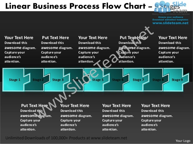 linear business process flow chart 9 stages electrical schematic symbols  power point templates