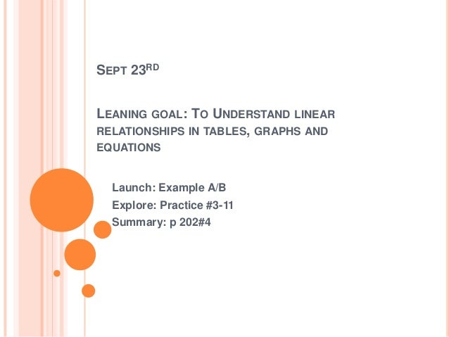 SEPT 23RD LEANING GOAL: TO UNDERSTAND LINEAR RELATIONSHIPS IN TABLES, GRAPHS AND EQUATIONS Launch: Example A/B Explore: Pr...