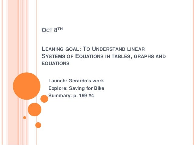 OCT 8TH LEANING GOAL: TO UNDERSTAND LINEAR SYSTEMS OF EQUATIONS IN TABLES, GRAPHS AND EQUATIONS Launch: Gerardo's work Exp...