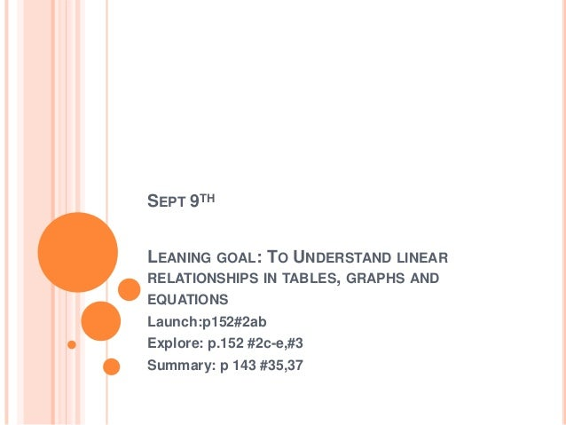 SEPT 9TH LEANING GOAL: TO UNDERSTAND LINEAR RELATIONSHIPS IN TABLES, GRAPHS AND EQUATIONS Launch:p152#2ab Explore: p.152 #...