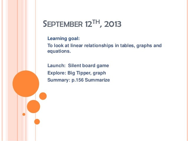 SEPTEMBER 12TH, 2013 Learning goal: To look at linear relationships in tables, graphs and equations. Launch: Silent board ...