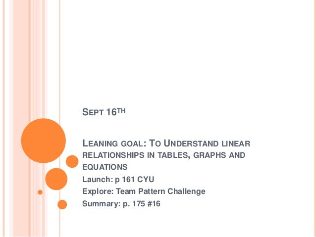 SEPT 16TH LEANING GOAL: TO UNDERSTAND LINEAR RELATIONSHIPS IN TABLES, GRAPHS AND EQUATIONS Launch: p 161 CYU Explore: Team...