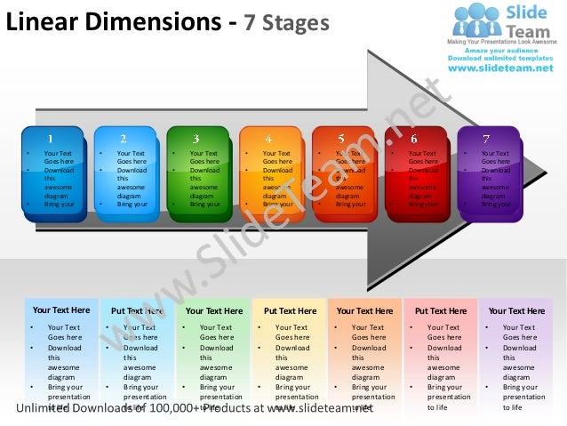Linear Dimensions - 7 Stages •       Your Text       •        Your Text        •        Your Text         •       Your Tex...