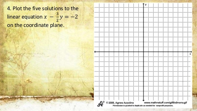 Linear equations in two variables practice problems
