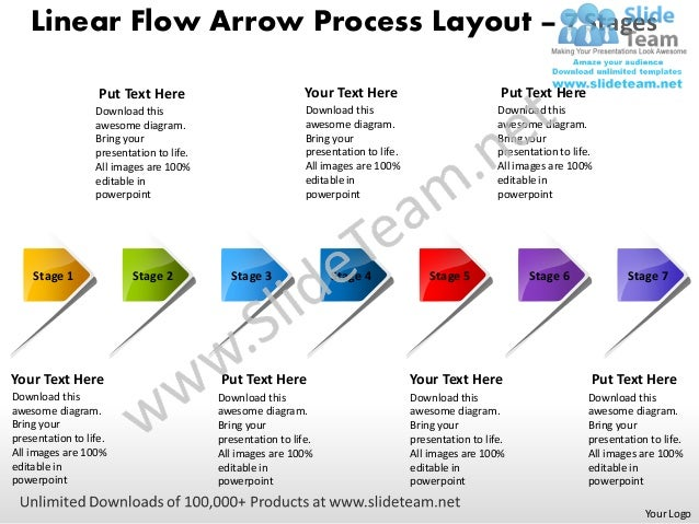 Linear Flow Arrow Process Layout – 7 Stages                   Put Text Here                             Your Text Here    ...