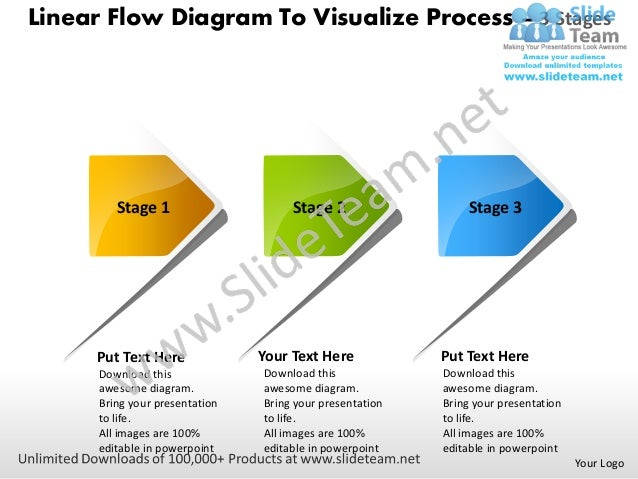 linear flow diagram to visualize process 3 stages chart. Black Bedroom Furniture Sets. Home Design Ideas