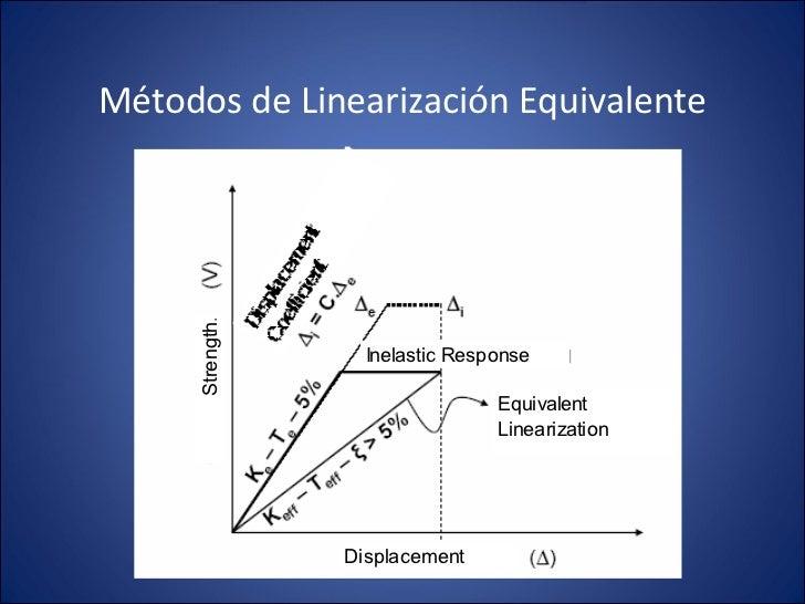 Métodos de Linearización Equivalente