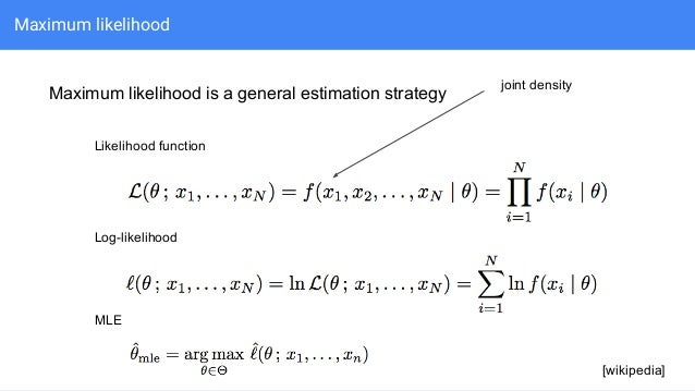 Linear models for data science