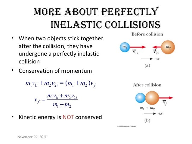 Linear Momentum And Collison
