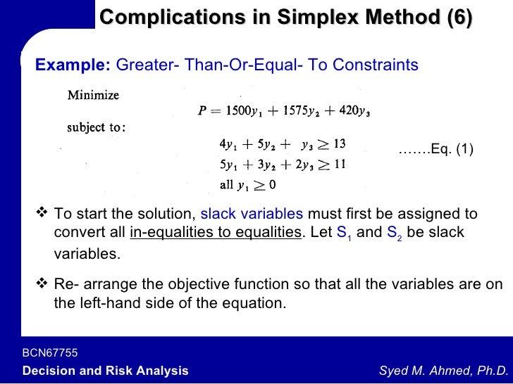 3. 3c. Examples – simplex method | finite math.
