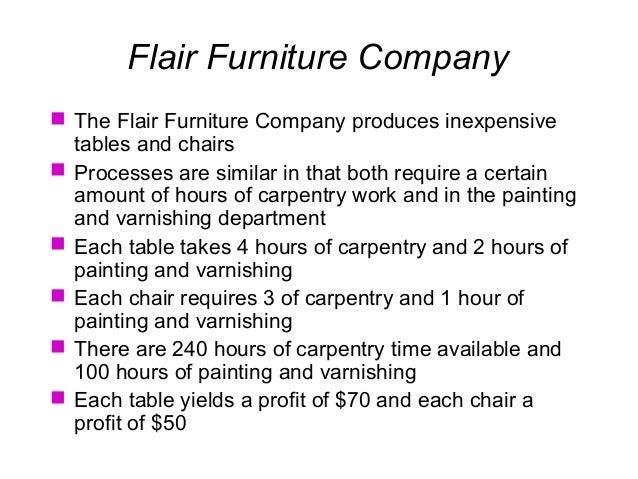 Charmant Flair Furniture Company ...