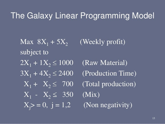 13 Max 8X1 + 5X2 (Weekly profit) subject to 2X1 + 1X2 1000 (Raw Material) 3X1 + 4X2 2400 (Production Time) X1 + X2 700 (To...