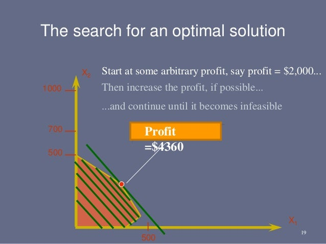19 The search for an optimal solution Start at some arbitrary profit, say profit = $2,000... Then increase the profit, if ...